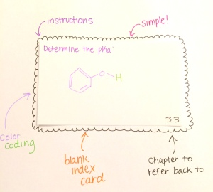 Here's an example of one of my flash cards from Organic Chemistry!